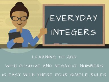 Everyday Integers_Rules For Adding Integers_Info-Graphic