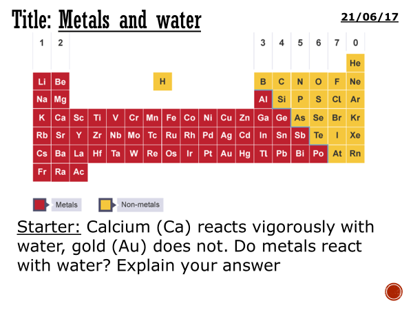 Metals and water- complete lesson (KS3)