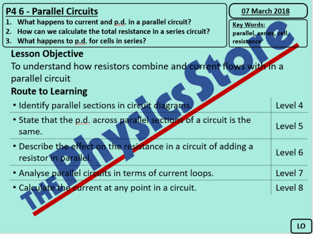 KS4 Physics AQA P4 6 Parallel Circuits PowerPoint (Non-editable)