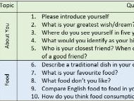 A list of 55 questions for EAL/ESOL students  - Speaking /Vocabulary - Term plan