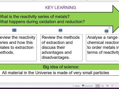 Reactivity series and extraction of methods