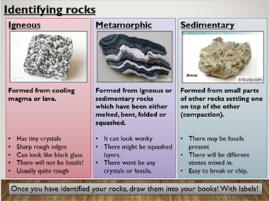 KS3 P6.3 Geology (Igneous, metamorphic and sedimentary)