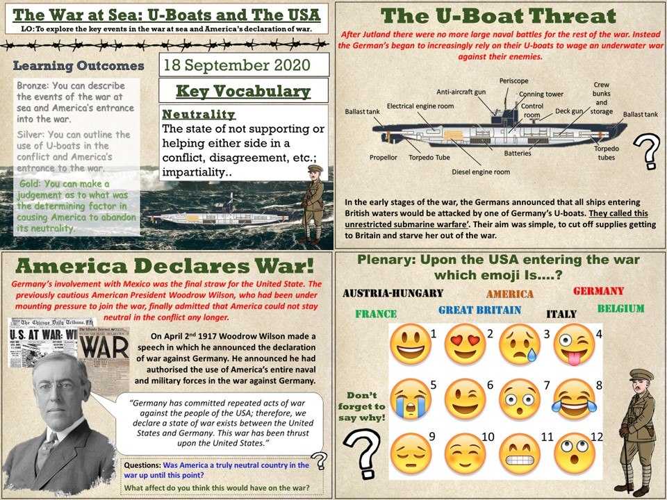 Conflict & Tension 1894 - 1918: U-Boats and America enters the War