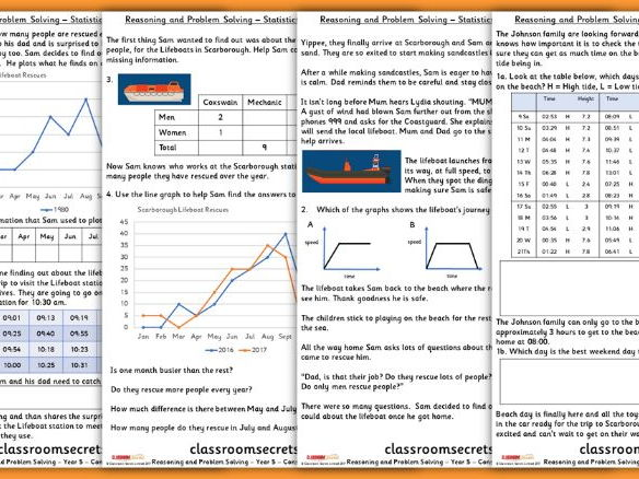 Statistics Consolidation Year 5 Block 3 WRM Reasoning and Problem Solving