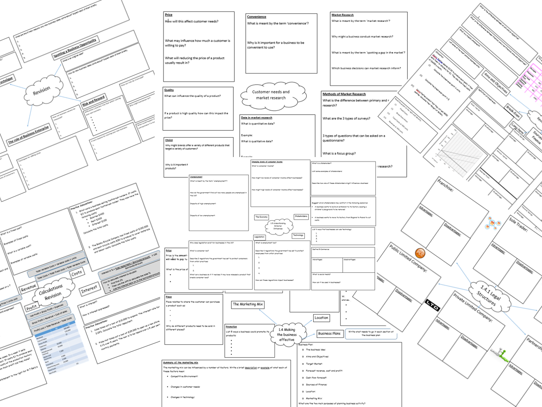 Year 10 Edexcel Business Revision Mind maps  (9-1) NEW SPECIFICATION