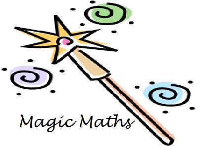 Magic Maths Power Points Bundle
