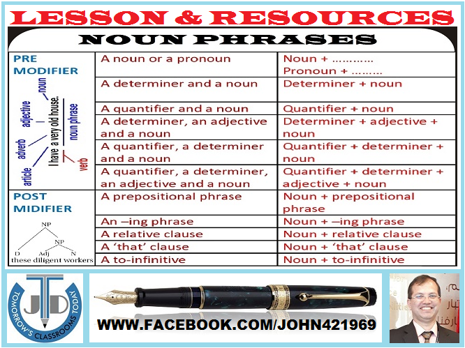 NOUN PHRASES: LESSON AND RESOURCES - 6 SESSIONS