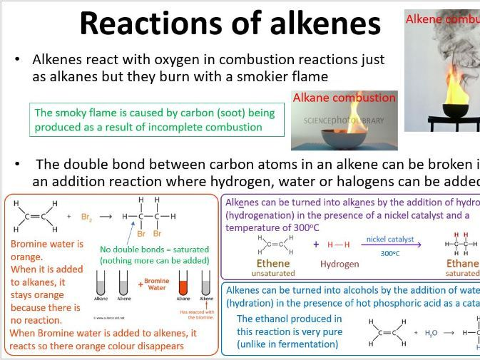 AQA GCSE Chemistry. Structure, formula and reactions of alkenes, alcohols and carboxylic acids