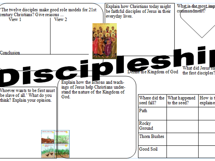 Mark's Gospel Revision Posters