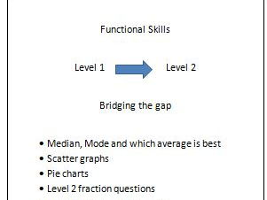 Functional Skills Maths: Bridging the gap between L1 and L2