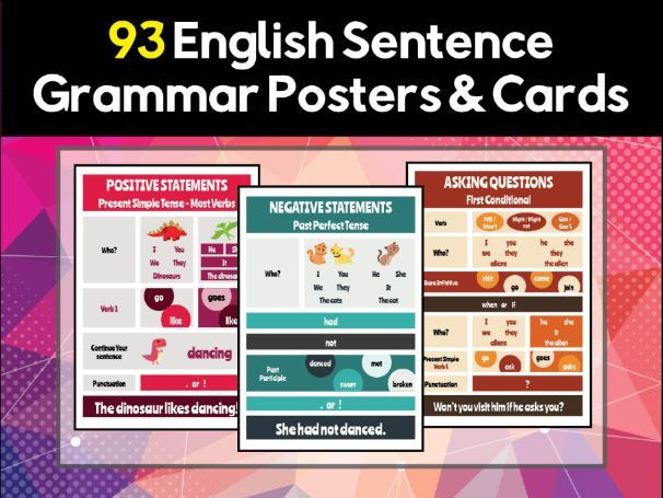 93 English Sentence Grammar Posters & Cards