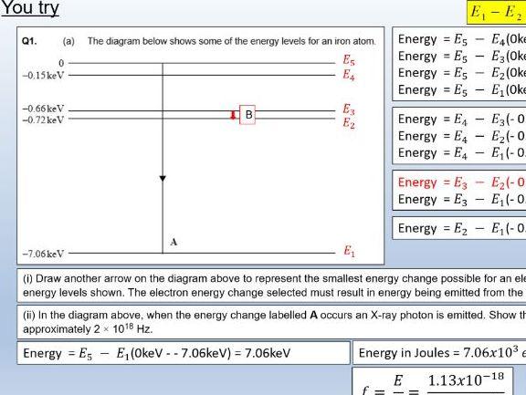 A level Physics (3.4) Energy levels in atoms (Quantum phenomena)