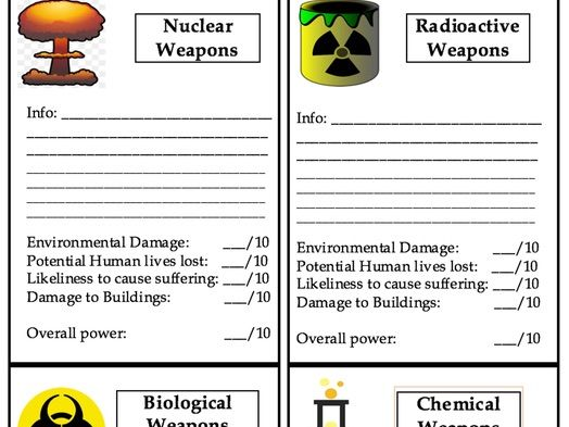 Weapons of Mass destruction Top Trumps AQA RS Peace and Conflict