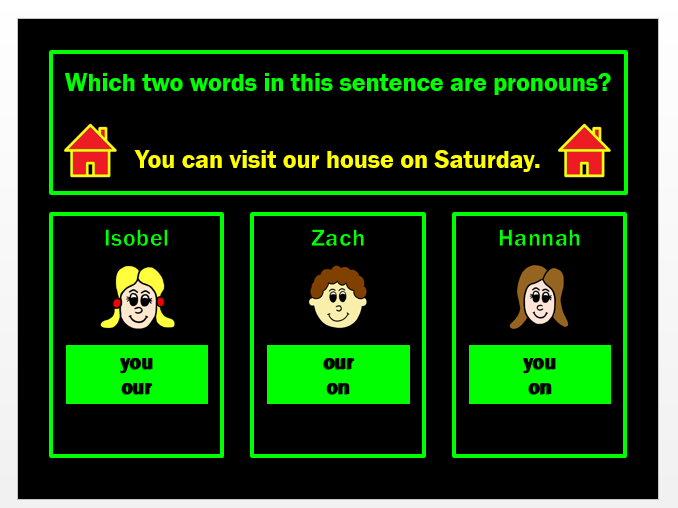 Pronouns PPT Powerpoint Game by Grammatickx