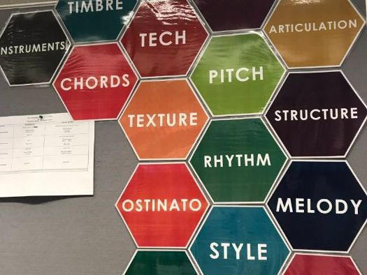 Musical Elements Keywords