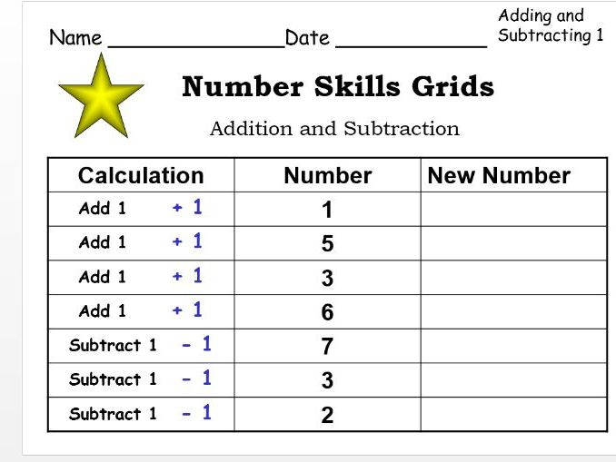 image about Numbers 1-100 Printable named 60 Addition and Subtraction Amount Abilities Grids (figures 1 - 100)