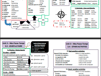 Vocab Map - Free Time and Weather (KS3 FRENCH - Unit 3)