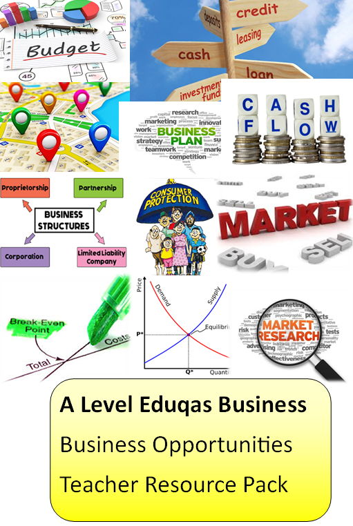 Eduqas A Level Business: Paper 1 Business Opportunities Complete PowerPoint Presentations