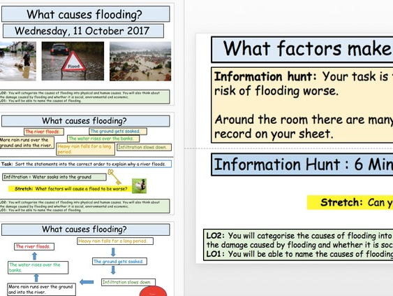 The causes of Flooding (KS3)