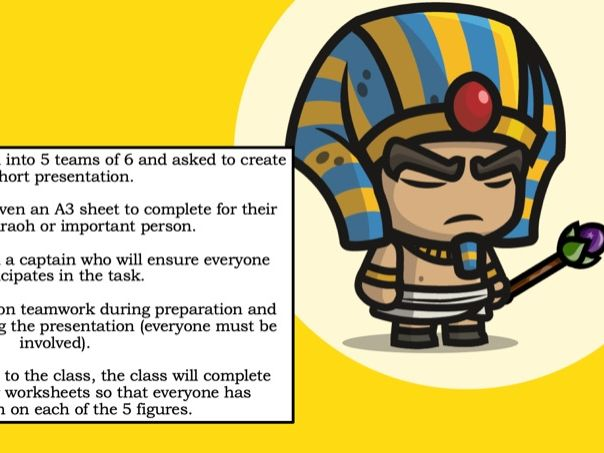 Ancient Egyptian Key Individuals Lesson