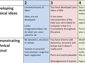 9-1 Composition Assessment criteria KS3