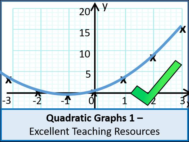 Algebra: Quadratic Graphs 1 - An introduction