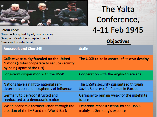 The Cold War 2R - Was the Yalta Conference a Success? Lesson 2. WHOLE LESSON + Resources