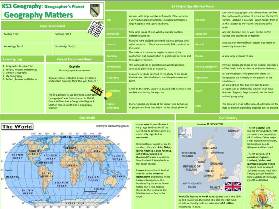 Geography Matters Topic Knowledge Organiser