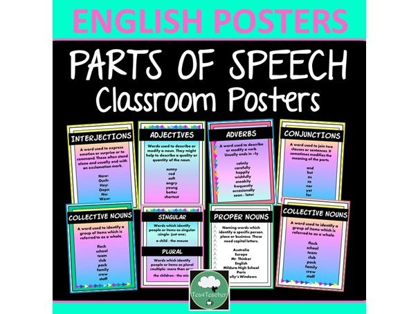PARTS OF SPEECH Posters English Classroom Posters