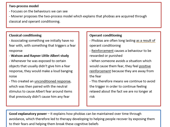 AS / A Level 'Psychopathology' Psychology Revision sheets (new spec)