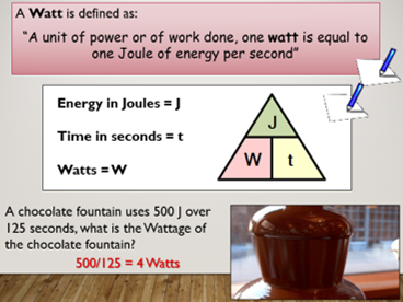 KS4 P1.9 Energy and Power (The drone lesson) .