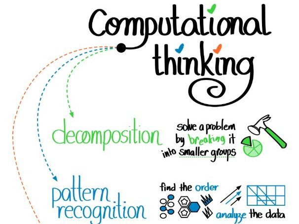 Coputational Thinking Decomposition and Abstraction Workbook