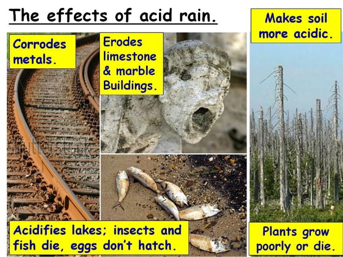 GCSE Chemistry Acid Rain, Combustible Fuels and Pollution full lesson (Edexcel 9-1 SC20e CC16e)