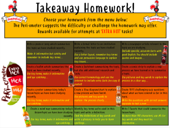Nandos Homework Menu