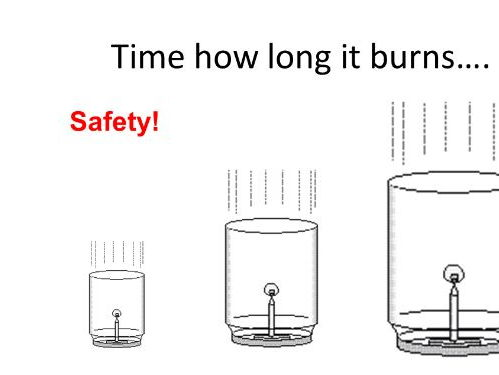 Simple Combustion practical  - Easy to resource
