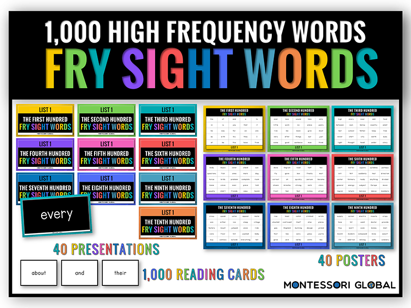 Fry Sight Words | 1,000 Words | PowerPoint Flashcards, Posters & Reading Cards