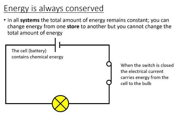 iGCSE Physics - Energy (PowerPoint)