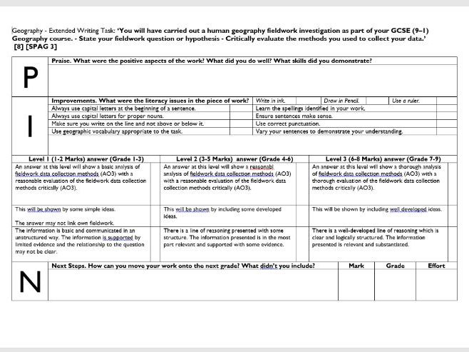 PIN Marking and Feedback Sheet - Geography Human  Fieldwork Exam Question