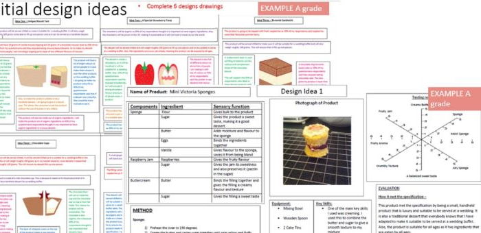 gcse food technology coursework evaluation