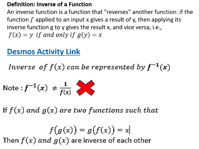 Inverse of a Function (+Tech-Lesson)