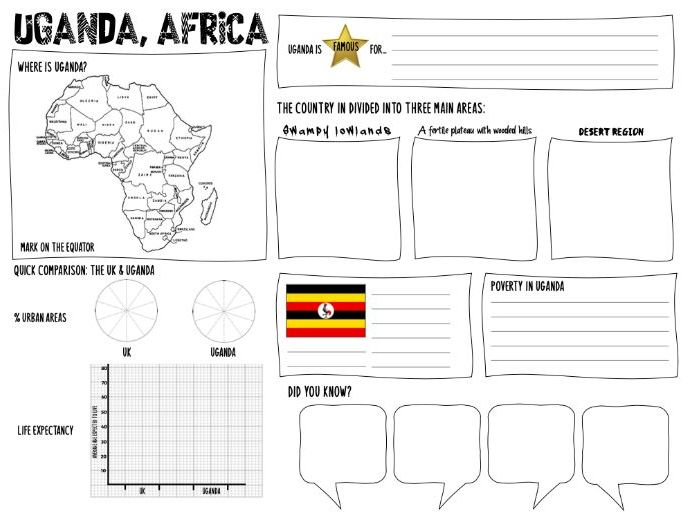 Uganda lesson and worksheet
