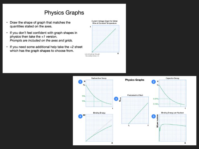 Physics Graphs Revision Activity (Differentiated)