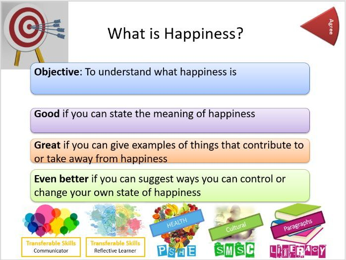 RS / PSHE What is Happiness? Whole Lesson and Resources