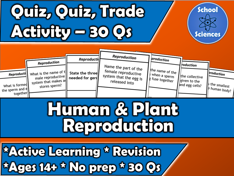 Human and Plant Reproduction Quiz, Quiz, Trade Ages 14+