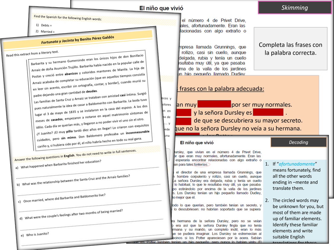 GCSE Spanish Reading skills - literary text