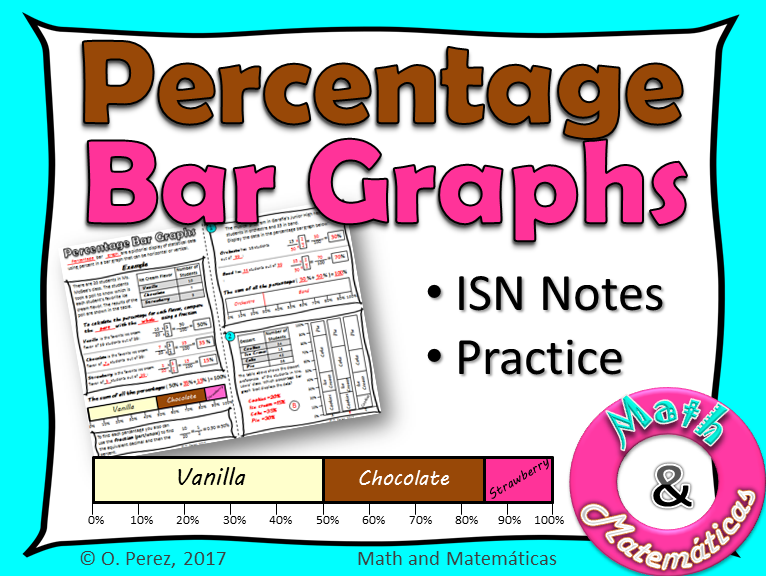 Percentage Bar Graphs - Percent Bar Graphs Practice - ISN Notes