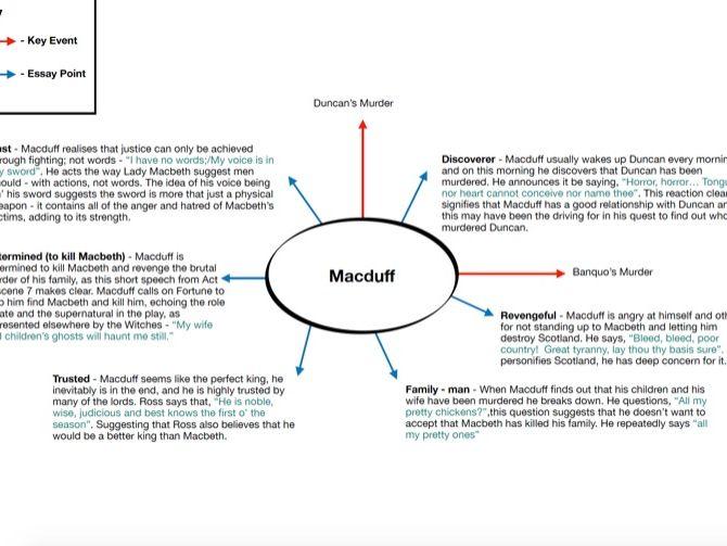 Macduff Essay Plan