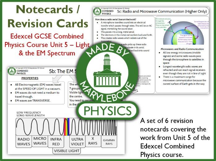 Edexcel GCSE 9-1 Combined Physics P5 Notecards (Revision Cards) - Light and the EM Spectrum