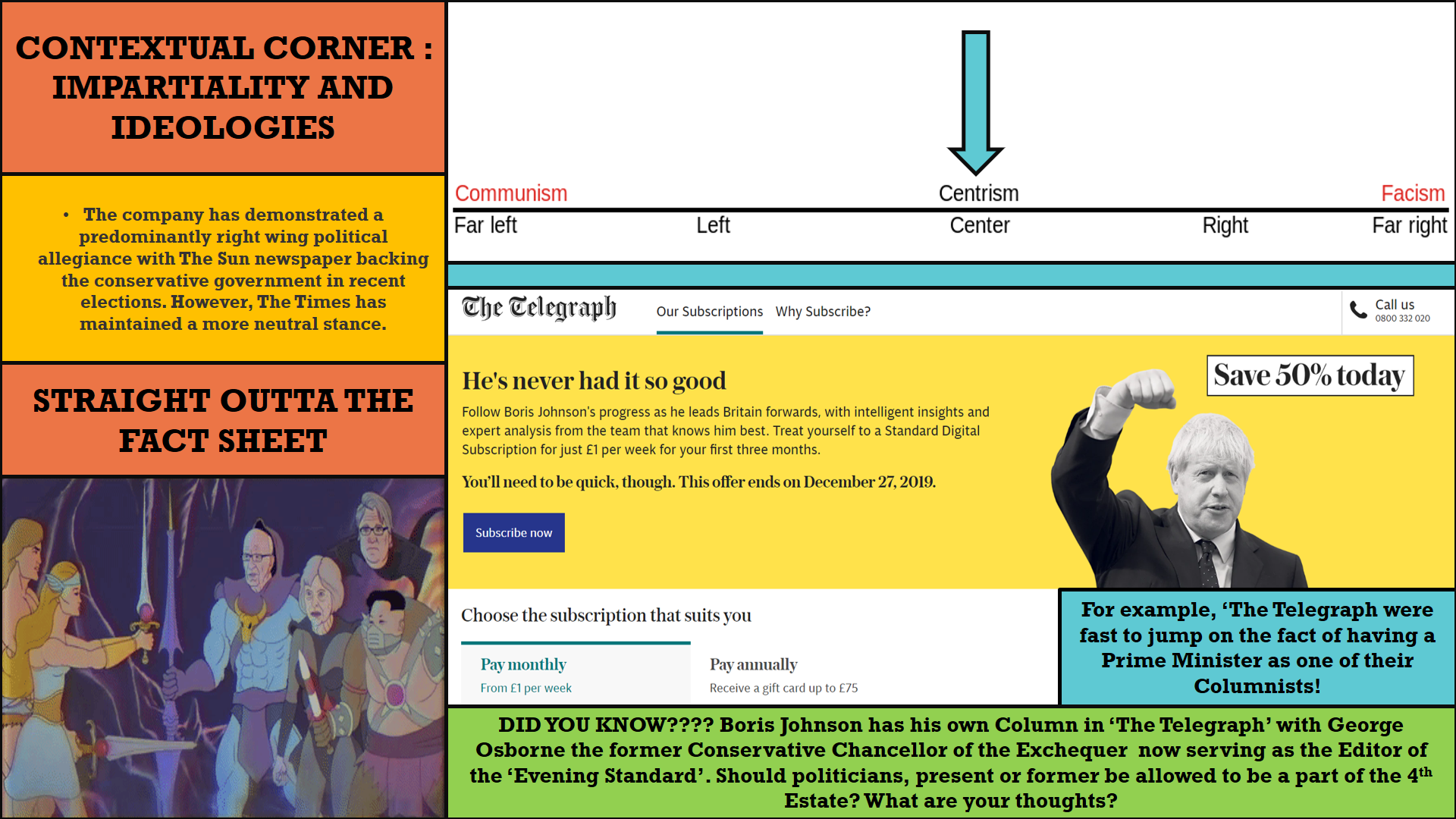THE COMPLETE 2021 ONWARDS A LEVEL NEWSPAPER BUNDLE: 'DAILY MIRROR' AND 'THE TIMES