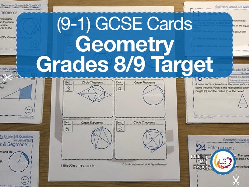 GCSE maths revision resources | Tes